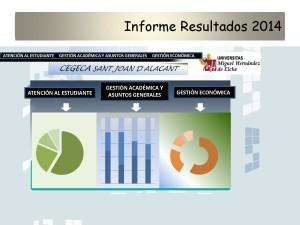 principales resultados gestion_Página_1